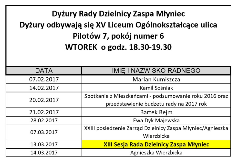 dyzur-02-03-2017